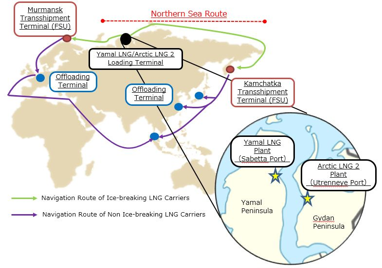 Sovcomflot, MOL to charter ships for Novatek's Arctic LNG 2 project