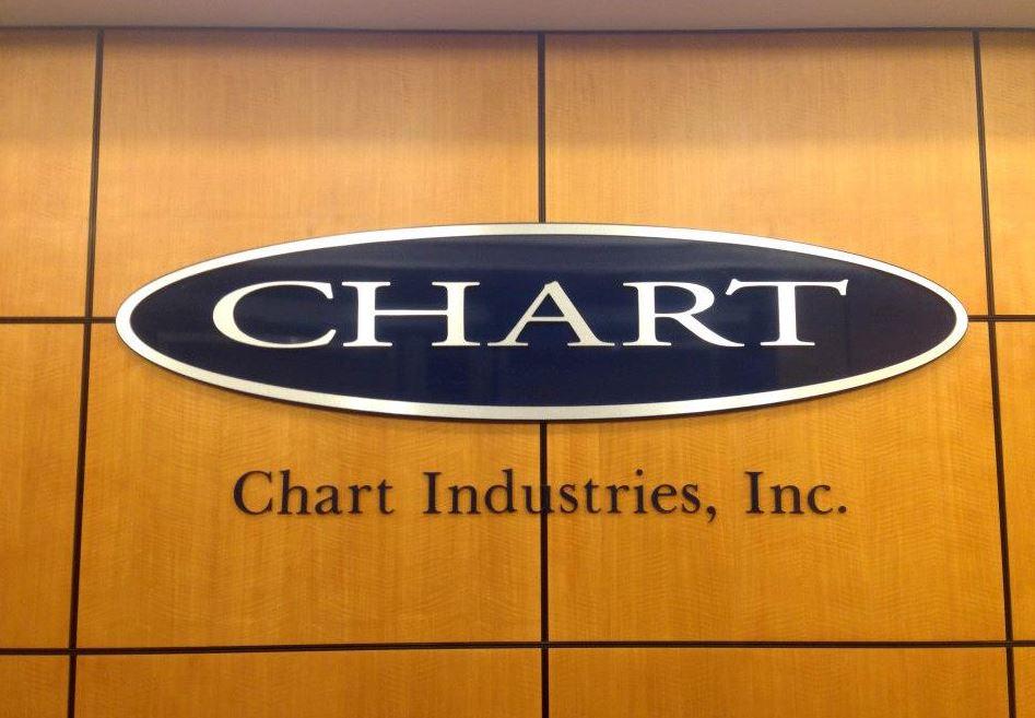 Chart's Q2 orders surge